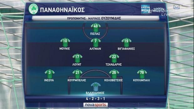 Επιτέλους νίκη για τον Παναθηναϊκό, 2-0 τον Πλατανιά