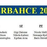 """Η νέα """"Dream Team"""" του Ζέλιμιρ Ομπράντοβιτς"""