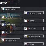 Formula 1: Οι οδηγοί ψήφισαν τους κορυφαίους του 2018