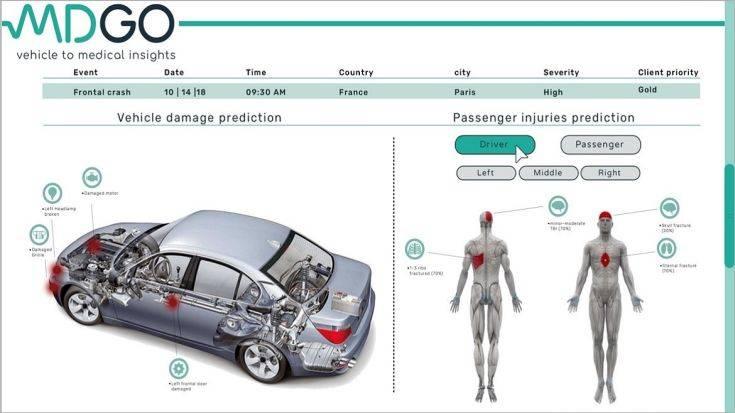 Προηγμένα συστήματα ασφαλείας μέσω τεχνητής νοημοσύνης
