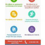 «Μένουμε Σπίτι» ο δήμος Βάρης Βούλας Βουλιαγμένης δημιούργησε την πρώτη δημοτική εφαρμογή