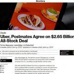 H Uber Technologies εξαγόρασε εφαρμογή διανομής φαγητού