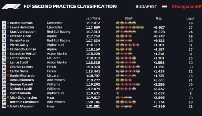 21 hungary fp2 res